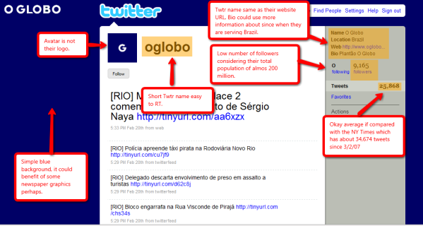 Profile_Oglobo
